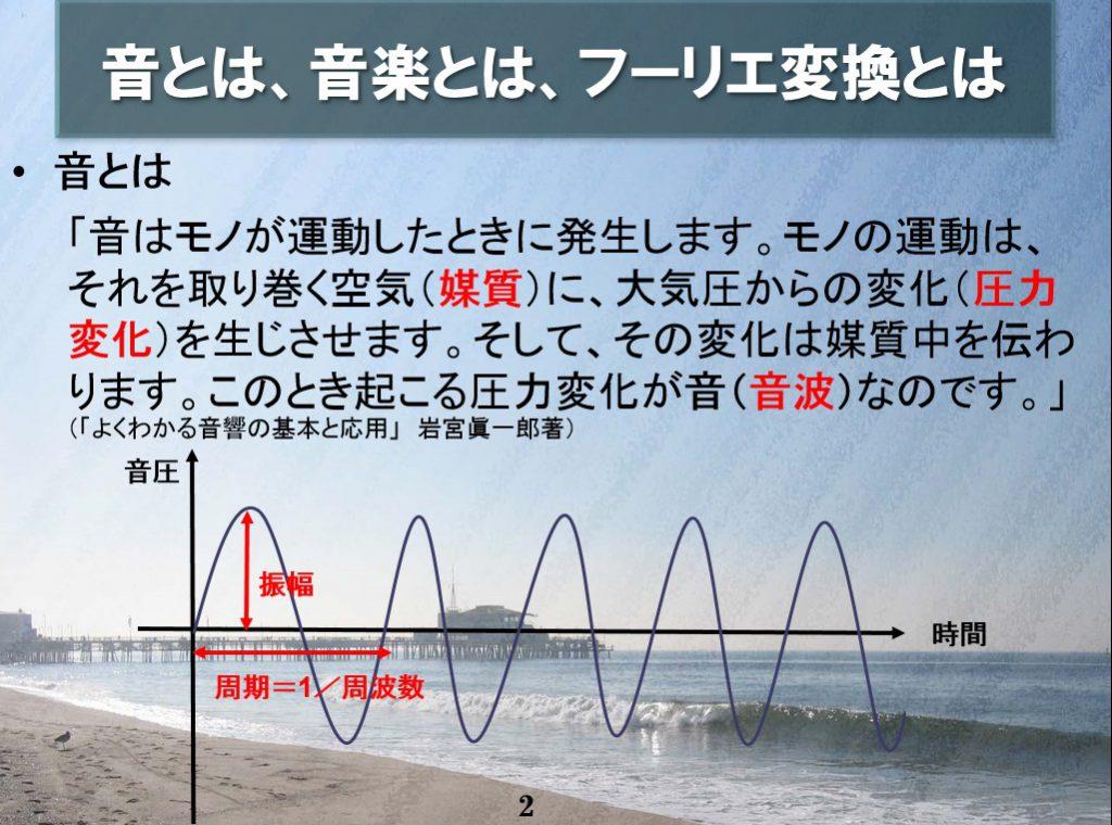 光音共演コンピュータ